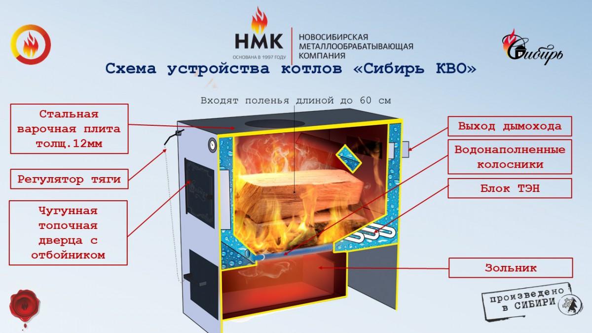 Котел водяного отопления Сибирь КВО 15 кВт